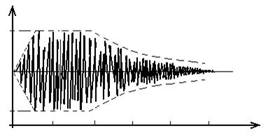 پیچ رول بولت - زلزله (Seismic)